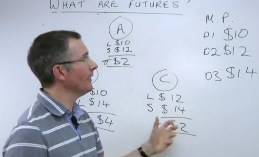 hur-terminer-fungerar-futures.png