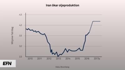 OPEC kom överens om produktionsbegränsning