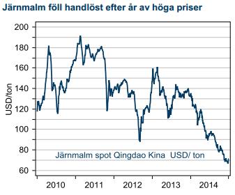 Järnmalmspriset 2010 - 2014