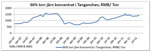 Nytt rekord for oljepriset
