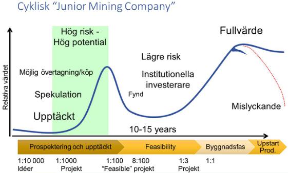 Juniro mining company