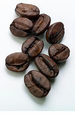 Kaffe - Pris och diagram
