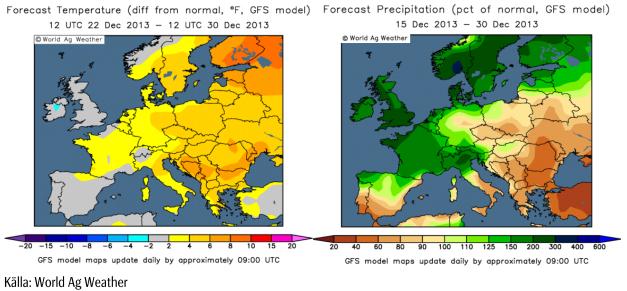 Karta över Europa med väderprognos