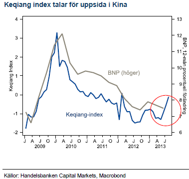 Keqiang-index i Kina