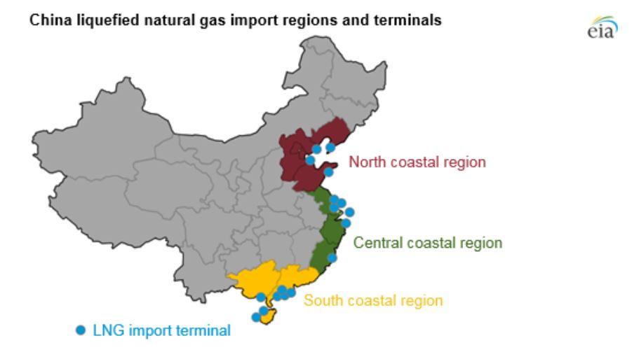 Kinas import av LNG per region och terminal