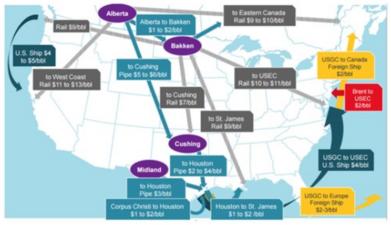 Unik karta visar vad det kostar att transportera olja i USA