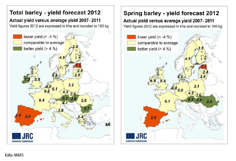 Prognos på produktion av maltkorn år 2012