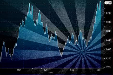 natural-gas-price-utveckling.jpg