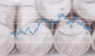 Nickelpriset kan fortsätta falla