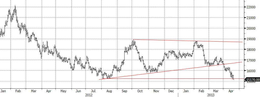Nickelpriset - läge att avvakta