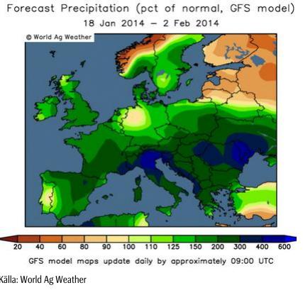 Odlingsväder i Europa
