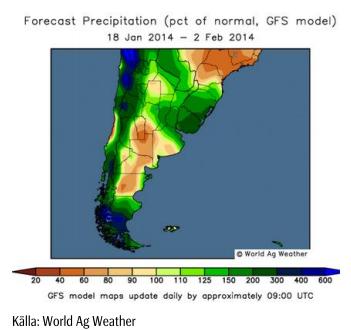 Odlingsväder Sydamerika