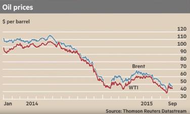 Har OPECs strategi lyckats slå mot skifferoljan?