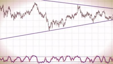 Oljepriset de kommande månaderna år 2014