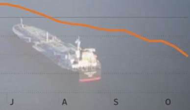 Nedgången i oljepriset förklarad på 1,5 minuter