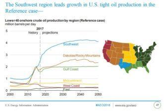 Här kommer oljeproduktionen att ske i USA
