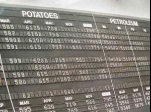 Terminer på potatis handlas på råvarumarknaden