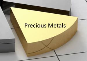 Precious metals 2012