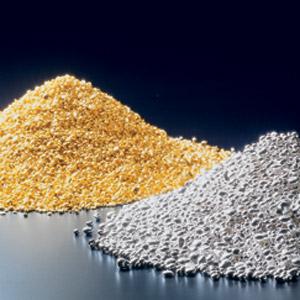 Commodity - Precious metals