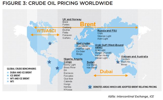 Prissättning på olja i världen