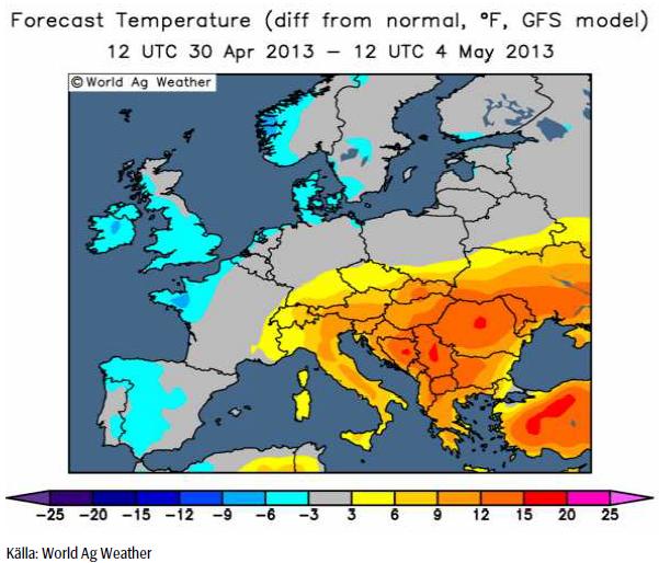 Prognos på temperaturer i Europa