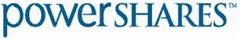 ETF-fonden PXE från PowerShares