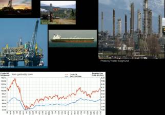 Från råolja till bensin vid pumpen