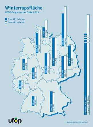Raps - Karta över Tyskland