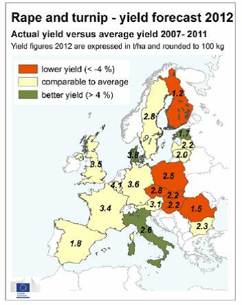 Odlingskarta för raps i Europa