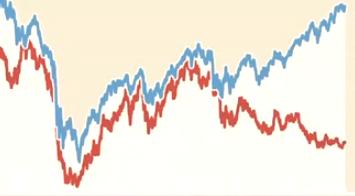 Råvarumarknaden år 2014