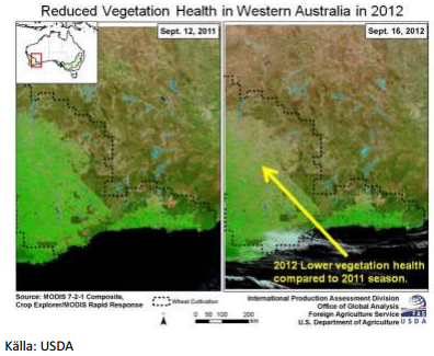 Sämre odlingsväder i västra Australien