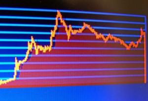 Share price chart - Small cap