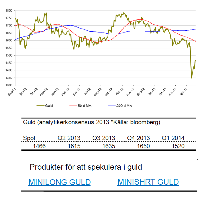 SIP Nordic om guld och dess pris