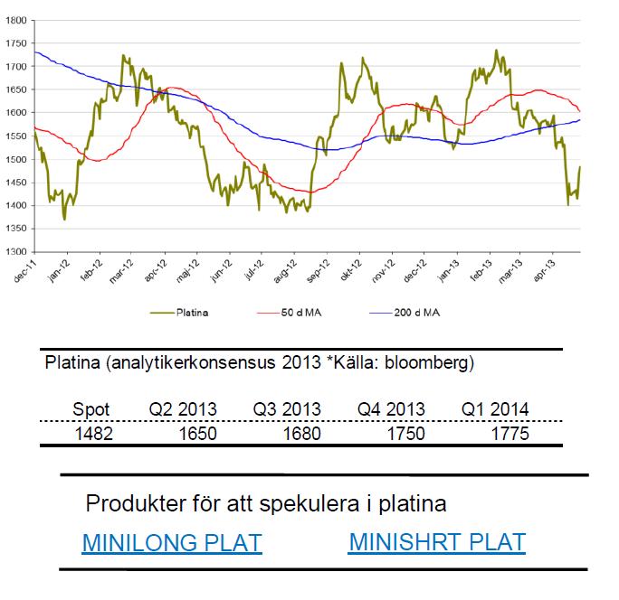 SIP Nordic om platina - Pris och prognos