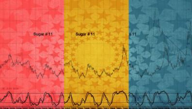 Sockerpriset väntar på uppgång