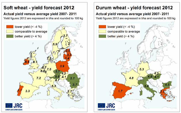 Soft and Durum wheat yield forecast 2012 in Europe