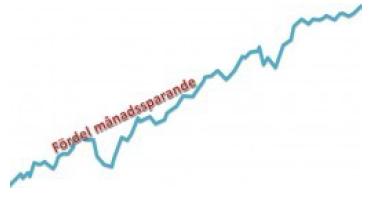 Investera i fysiskt guld genom månadssparande