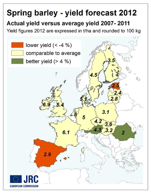 Spring Barley yield forecast 2012