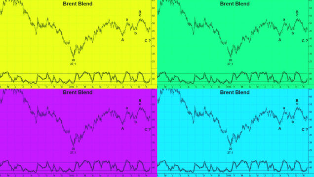 teknisk-analys-brentolja-pris-ic.jpg