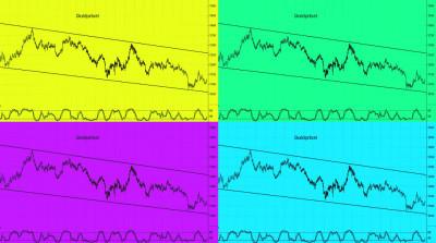 Guldpriset på väg att hitta en lågpunkt inför uppgång