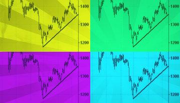 Guldpriset har nått en tillfällig topp