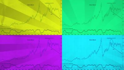 Oljepriset på väg uppåt – toppar i början av sommaren