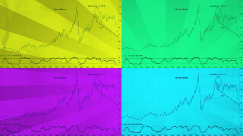 Paus inför fortsatt uppgång i oljepriset