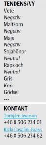 Tendens/Vy på råvarupriser - SEB