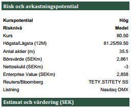 Tethys Oil, aktie-analys sammanfattad