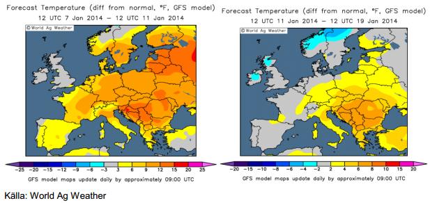 Väder påverkar elpriset