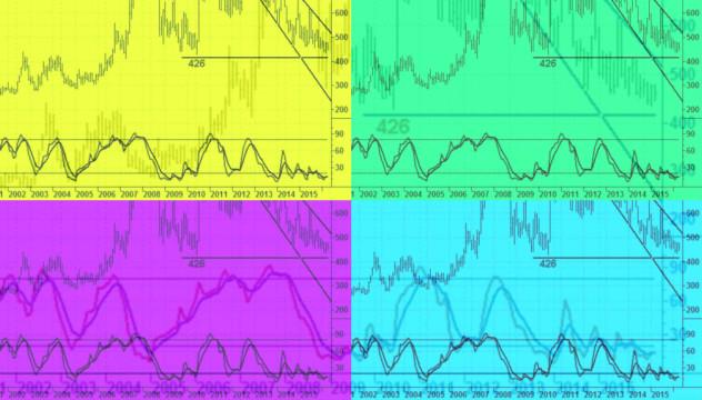 vete-teknisk-analys-ic.jpg