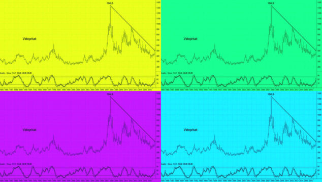 vetepris-teknisk-analys-ic-sommar.jpg