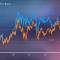 Skillnad mellan brent- och wti-olja - Graf med priser