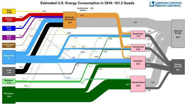 energi-flode-usa.jpg